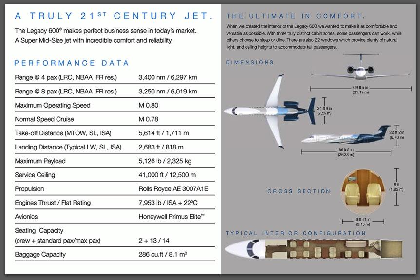 bombardier global 8000 характеристики